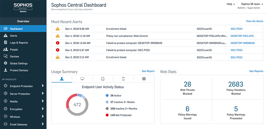 Network Security Platform: Sophos Central Synchronized Data